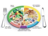 Гостиница Зодиак - иконка «питание» в Нехаевском